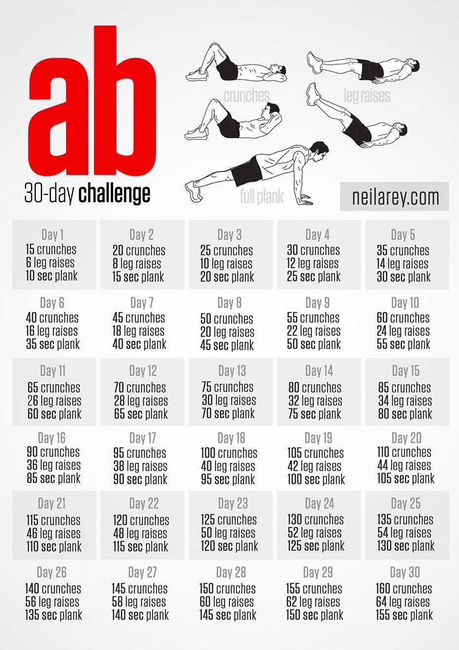 30 Challenge Ab Wheel Day