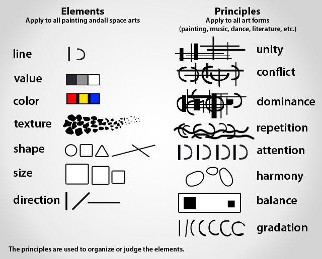 Design Fundamentals Elements Of Design Principles Of Art Elements And Principles Principles Of Design