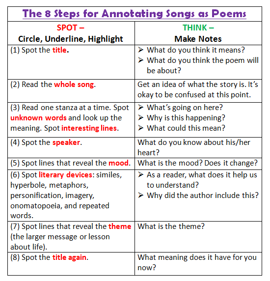 Breaking Down Poetry Analysis With Songs  Bridge Songs And