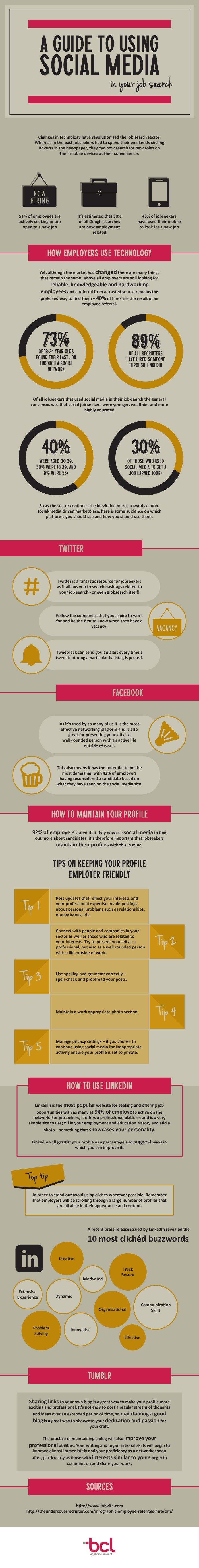 A Guide to Using Social Media in your Job Search #infographic