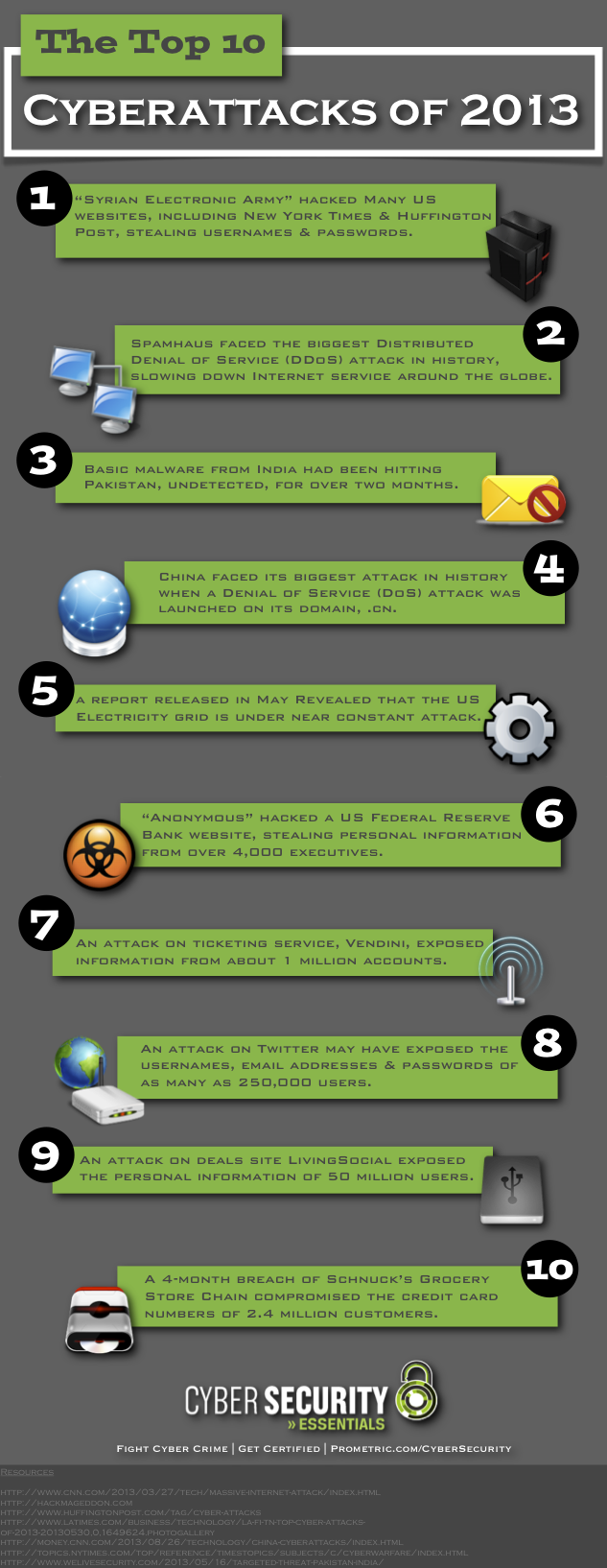 Infographic of the Day October is National Cyber Security
