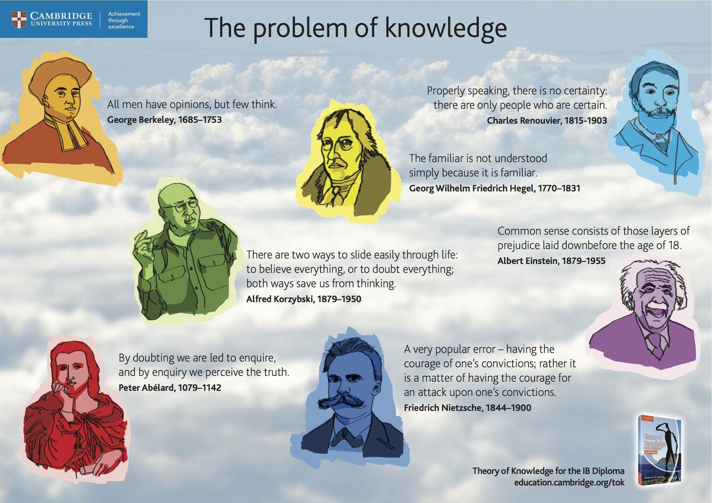 Learn about the problem of knowledge for your Theory of Knowledge for the IB Diploma studies in our Pin and Print poster for November. Click the image to download this free poster and print to A3 for use in your classroom #cambridgeclassroom #ibdp #theoryofknowledge #globaled