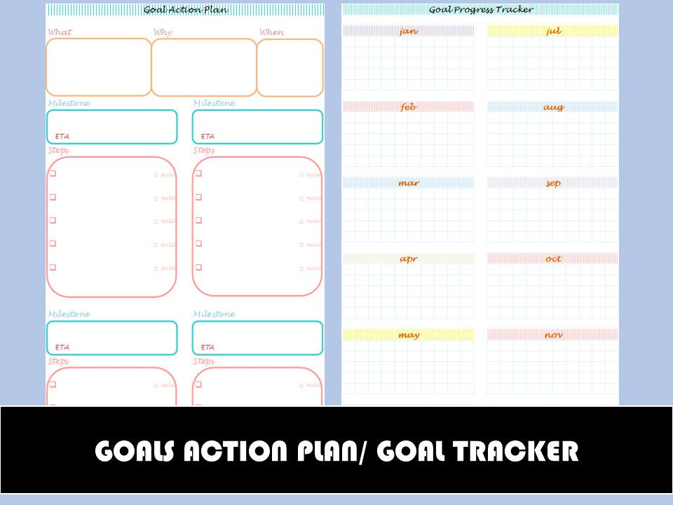 Goal Action Plan Printable  Goal Tracker  Goal Setting Worksheet