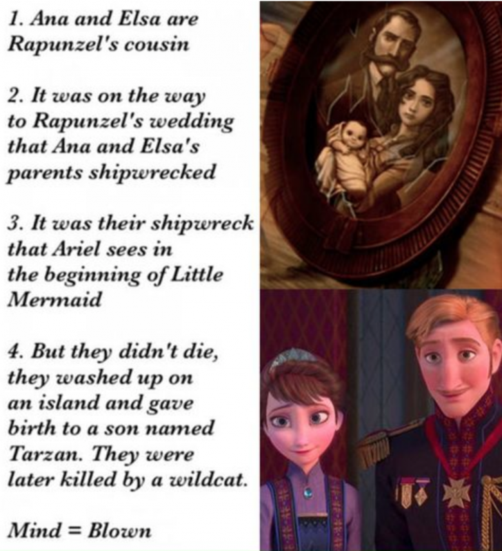 Disney movies are all connected! Disney theory, Disney