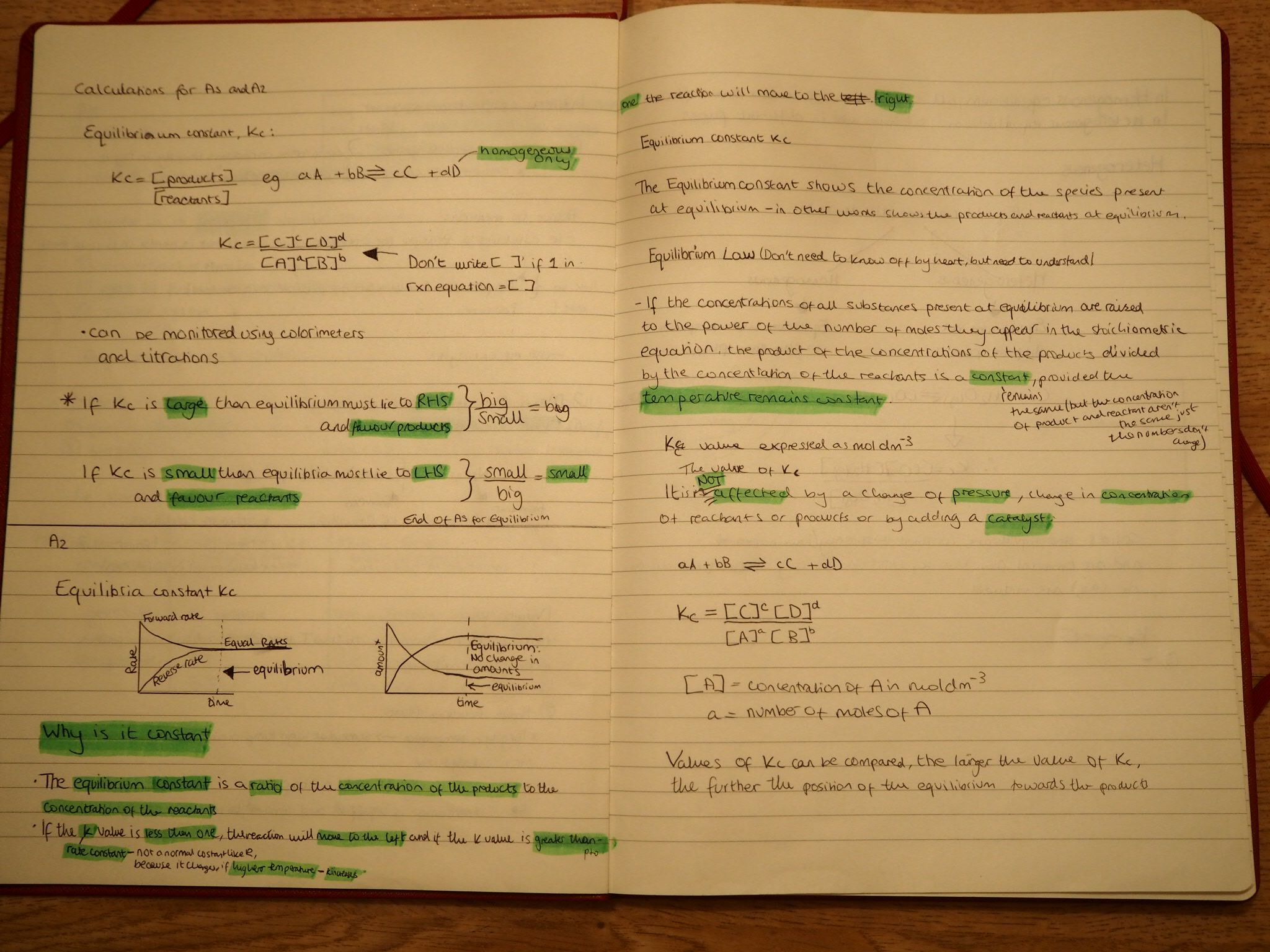 AS equilibrium notes part 2 and part 1 of Equilibrium ...