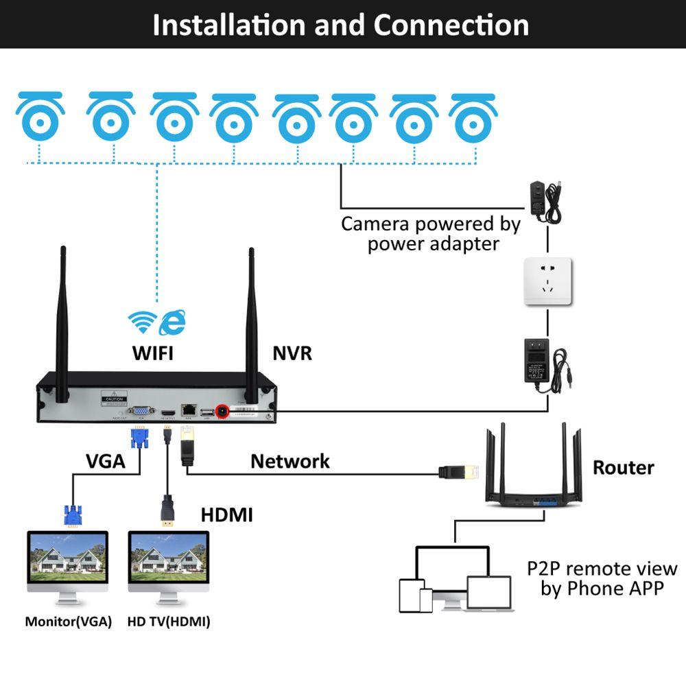 8ch 1080p 2mp Ip Camera Audio Record Waterproof Wireless Security Cctv System Nvr Set Wifi Surveillance K Security Cameras For Home Wireless Security Ip Camera