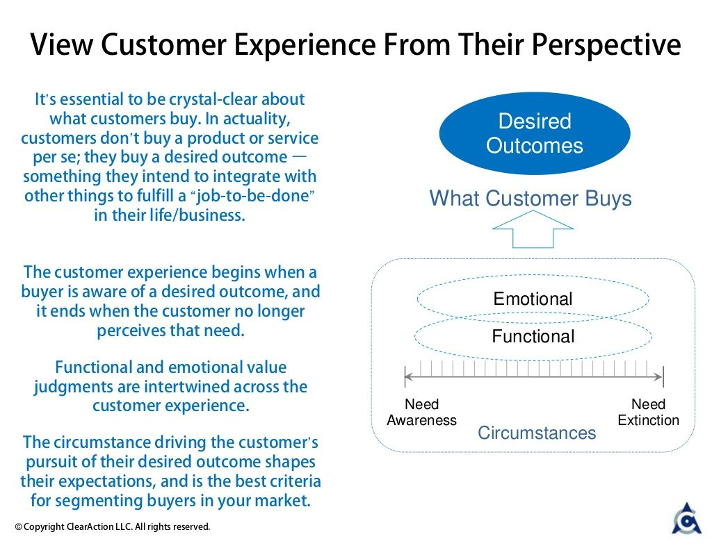 Five Questions That Drive Customer Journey Thinking  Customer