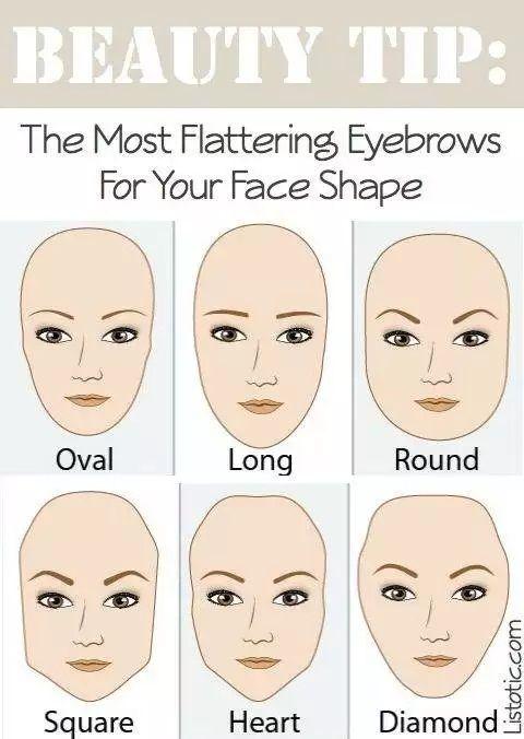 Most Flattering Eyebrow Shape For Your Face Shape 3 Eye Hacks