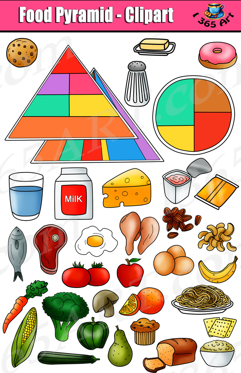 Kid S Food Pyramid Clipart Set Amped Up Learning Food Pyramid Food Pyramid Kids Clip Art