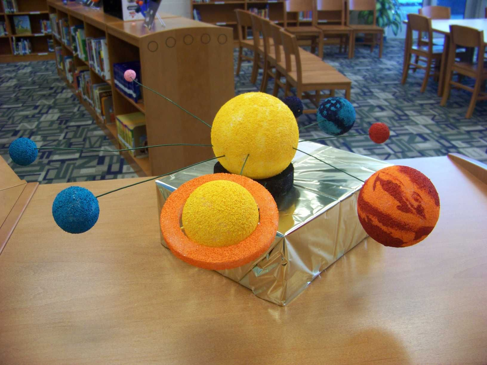 3rd Grade Solar System Projects