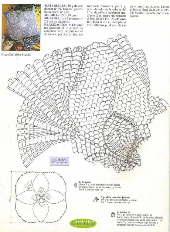 Ganchillo artístico: Fotos de patrones y diseños | Ella Hoy | Tabla ...