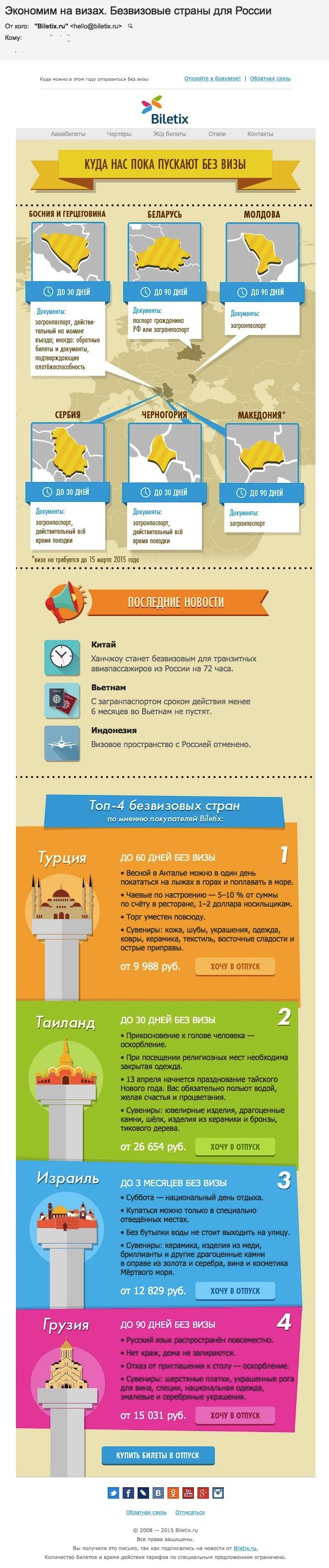 """Biletix.ru: инфографика (25.02.15). Идеальная памятка, рассказывающая туристу, в каких странах он может отдохнуть, сэкономив на оформлении виз. """"Инфографичная"""" подача необычна для емейл-сообщения."""