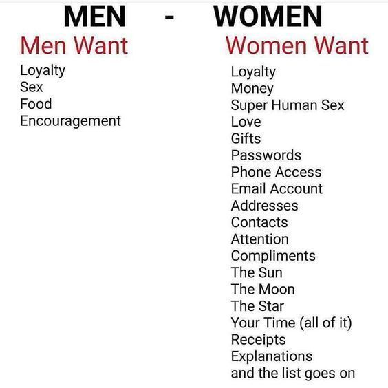Difference Between Men And Women 34 Funny Memes Men Women Difference Funny Memes Photos Humor Lol Men Vs Women Funny Women Quotes Men Vs Women Quotes