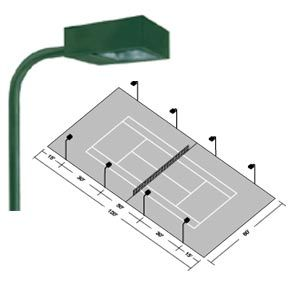 Tennis Court Lighting System Should