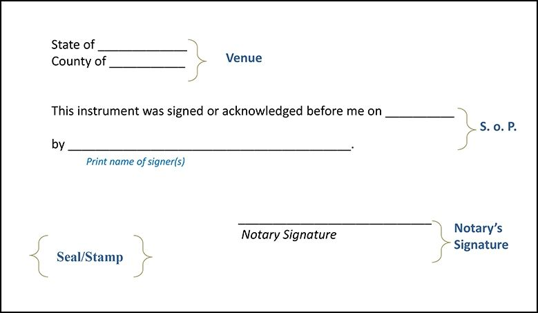 Image Result For What Does A Notary Signature Line Look Like