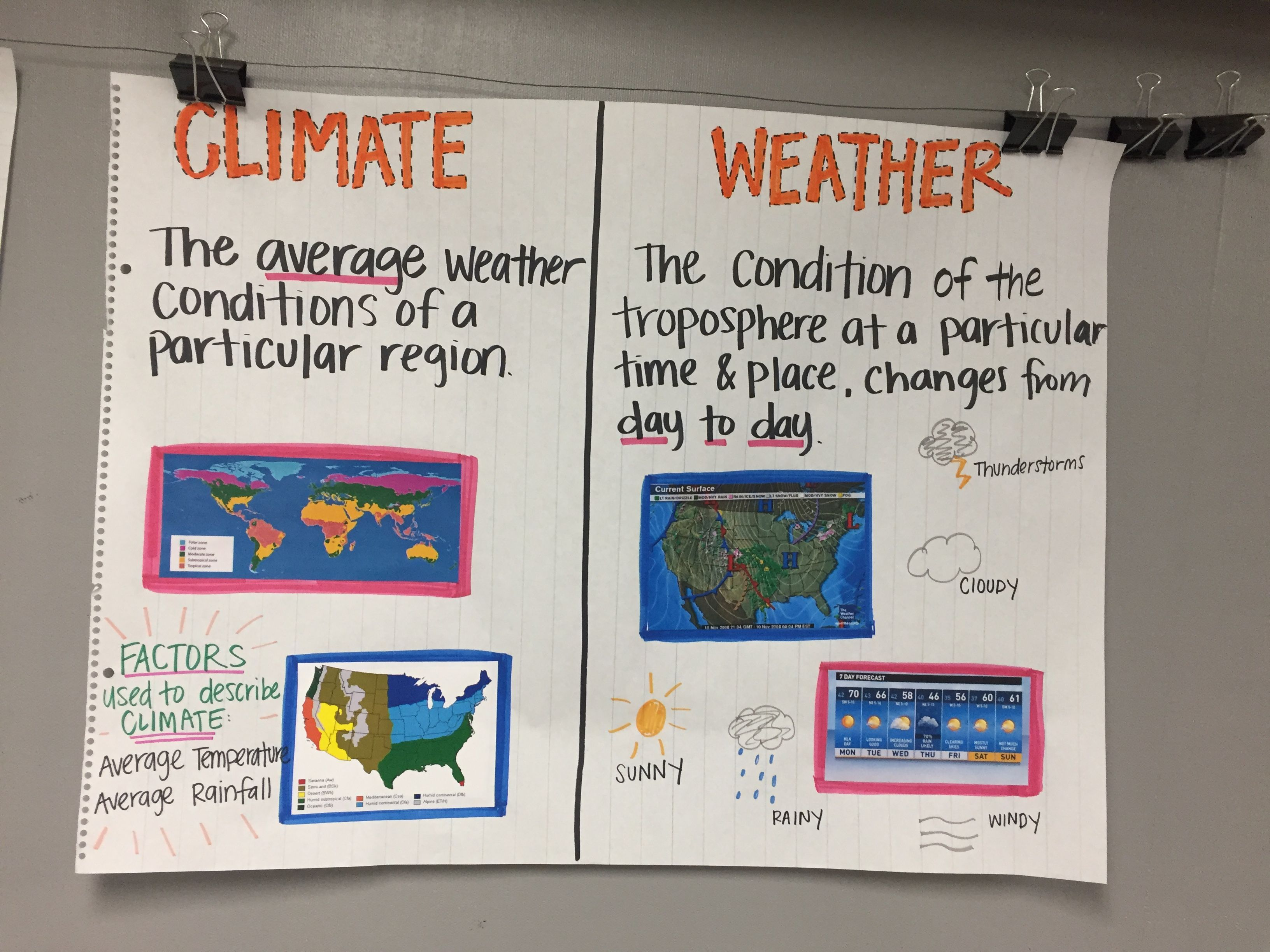 The 25 best weather and climate ideas on pinterest weather vs climate vs weather anchor chart pooptronica