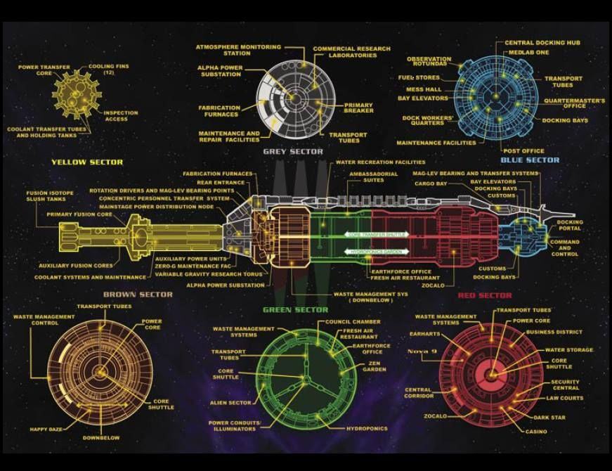 Babylon 5 space station diagram | Space Stations | Pinterest ...