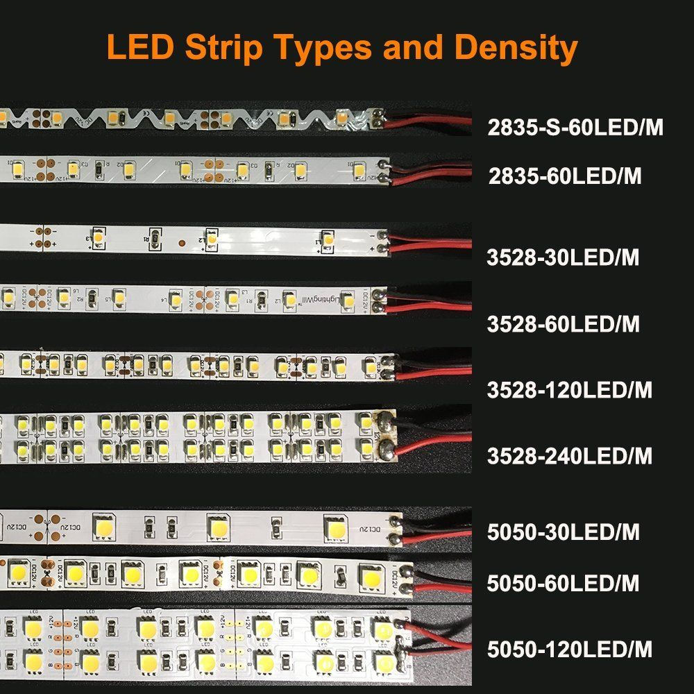 Specifications Item Type Strip Light Led Chip Model Smd5050 Voltage Dc12v Leds Number M 60 Pcs M Notice Wa Led Strip Lighting Strip Lighting Led Strip