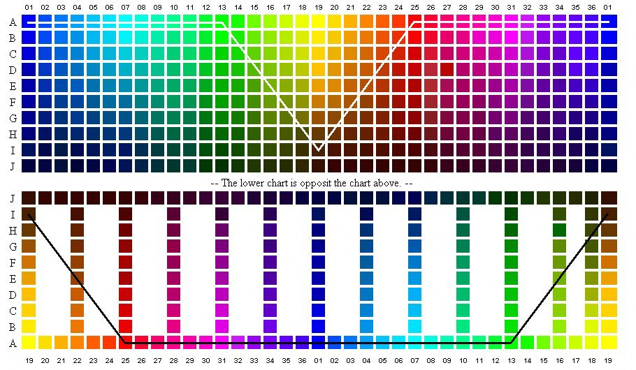 RCW Color Chart For Mixing Neutral Dark Colors Using Opposition This Is How Shades And Shadows Happen In Nature As Opposed To Adding Black