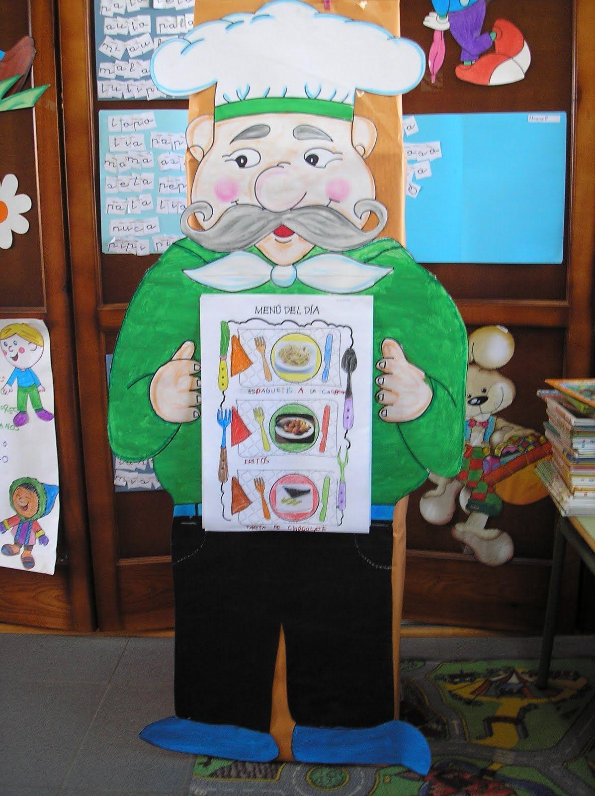 Recursos de educacion infantil alimentos proyecto los for Proyecto cocina restaurante