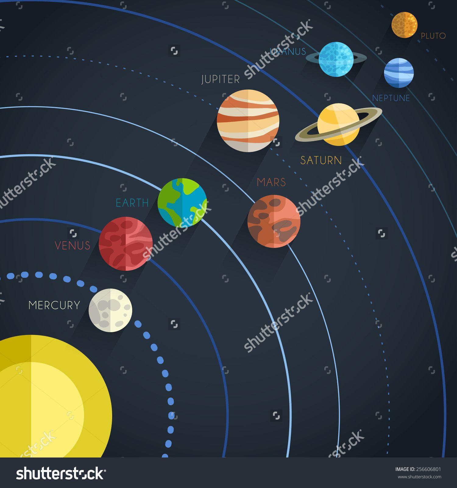 Stock Vector Solar System Flat Vector