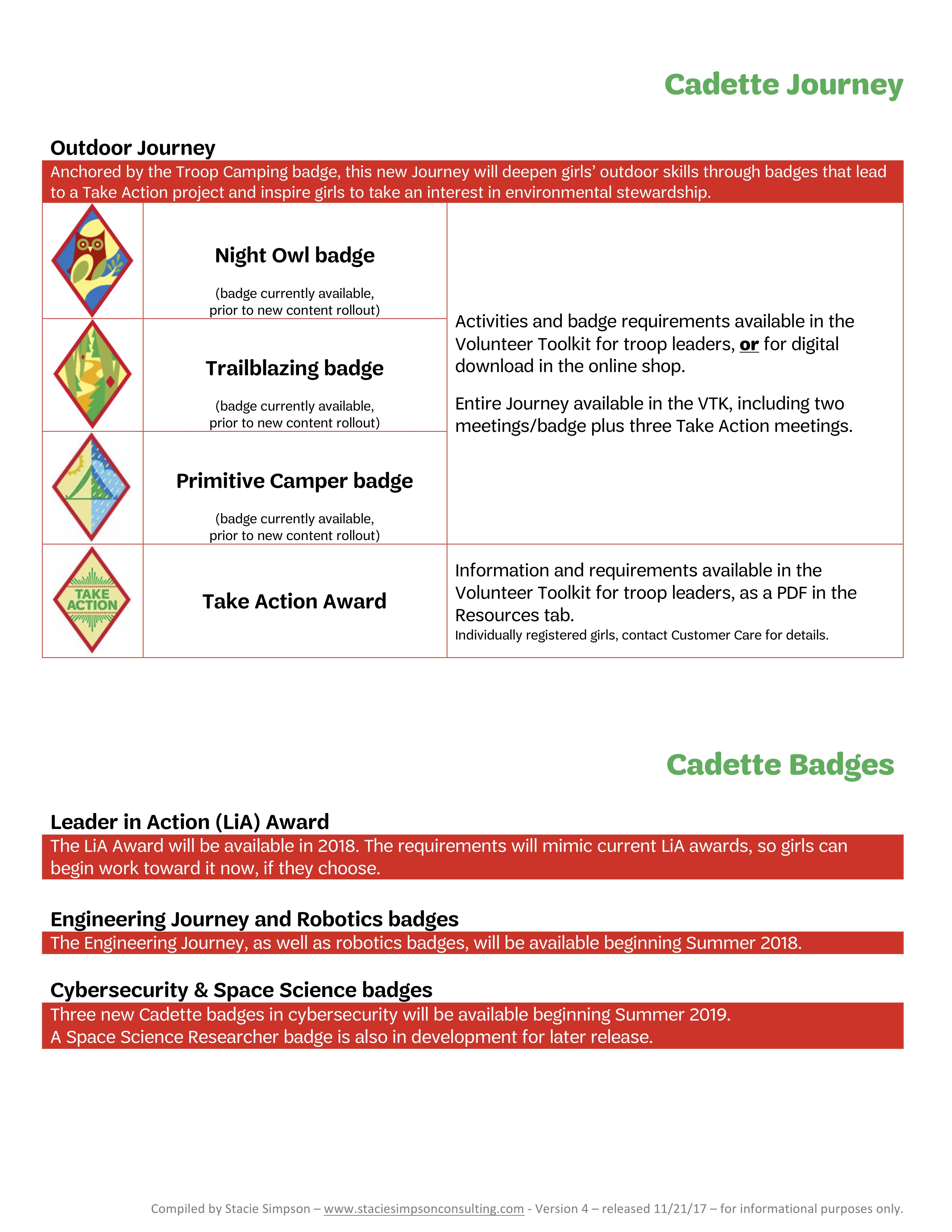 New Girl Scout Cadette Outdoor Journey [This includes a correction from a  previous pin.]