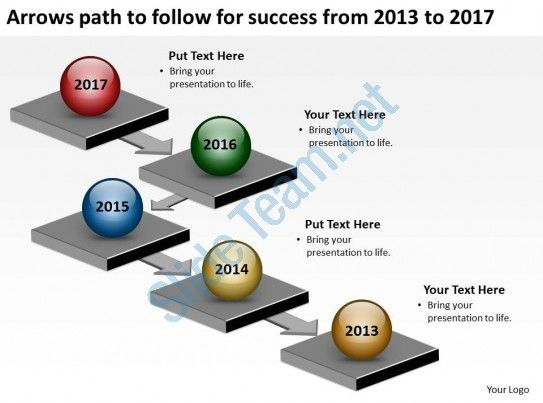 Product roadmap timeline arrows path to follow for success from product roadmap timeline arrows path to follow for success from 2013 to 2017 powerpoint templates slides toneelgroepblik Image collections
