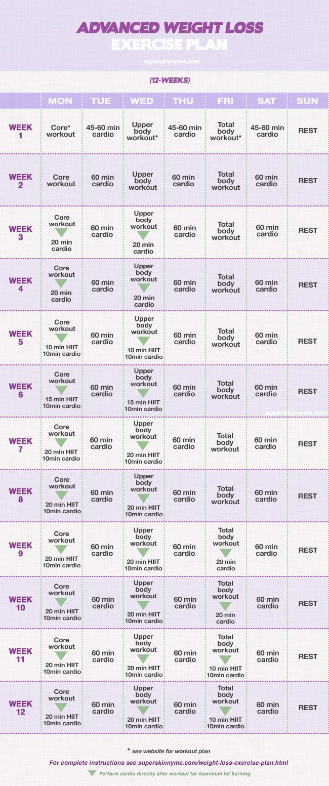 Pin By Angelica Hawley On I Workout Weight Loss Workout Plan