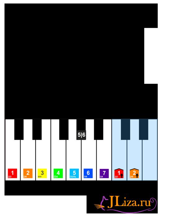 Ноты для синтезатора в картинках