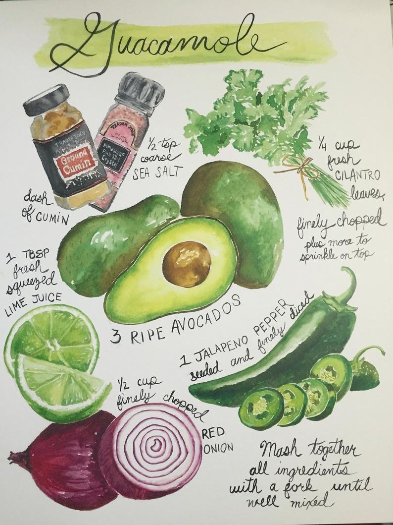 Guacamole Recipe Painting 11x14