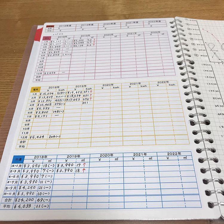 写真の説明はありません 手帳 家計簿 ルーズリーフ 手帳術