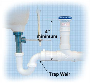 Auto Vents Aka Air Admittance Valves For Plumbing Under Sink Plumbing Plumbing Drains Plumbing