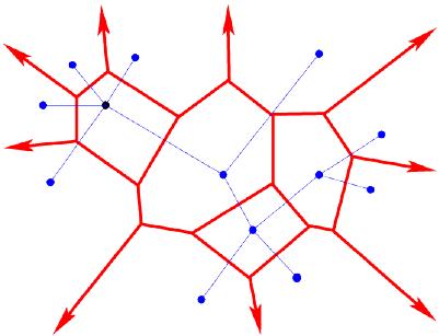 Fig 2 The Voronoi Diagram Of Rrt Vertices Contains Interior