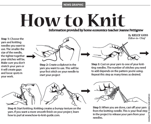 Keen Skill To Have Via Infographic How To Knit Knitting Tutorial Knitting Infographic