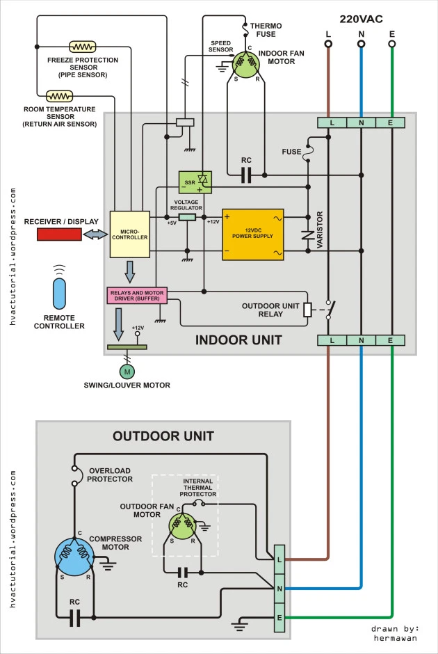 Split Air Conditioner Wiring Diagram Ac Wiring Refrigeration And Air Conditioning Electrical Wiring Diagram