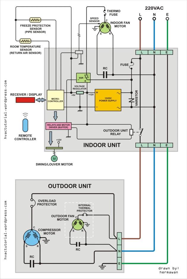 Split Air Conditioner Wiring Diagram Em 2020 Com Imagens