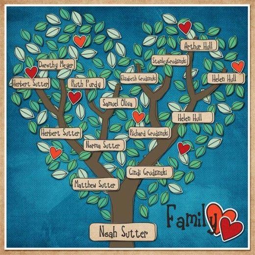 Really Cute Family Tree Template Laura Banasiak My Family Tree Lb