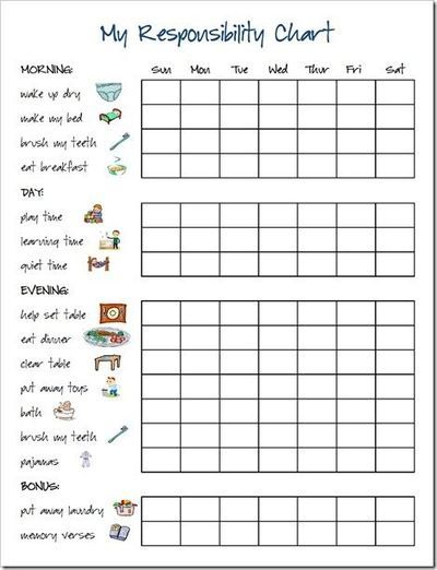preschool chore charts with pictures Responsibility Chart Chore - chore chart template word