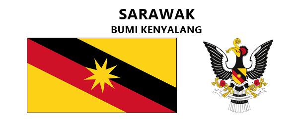 Bendera Dan Jata Negeri Negeri Di Malaysia Hand Painted Decor Welcome Home Signs Sarawak