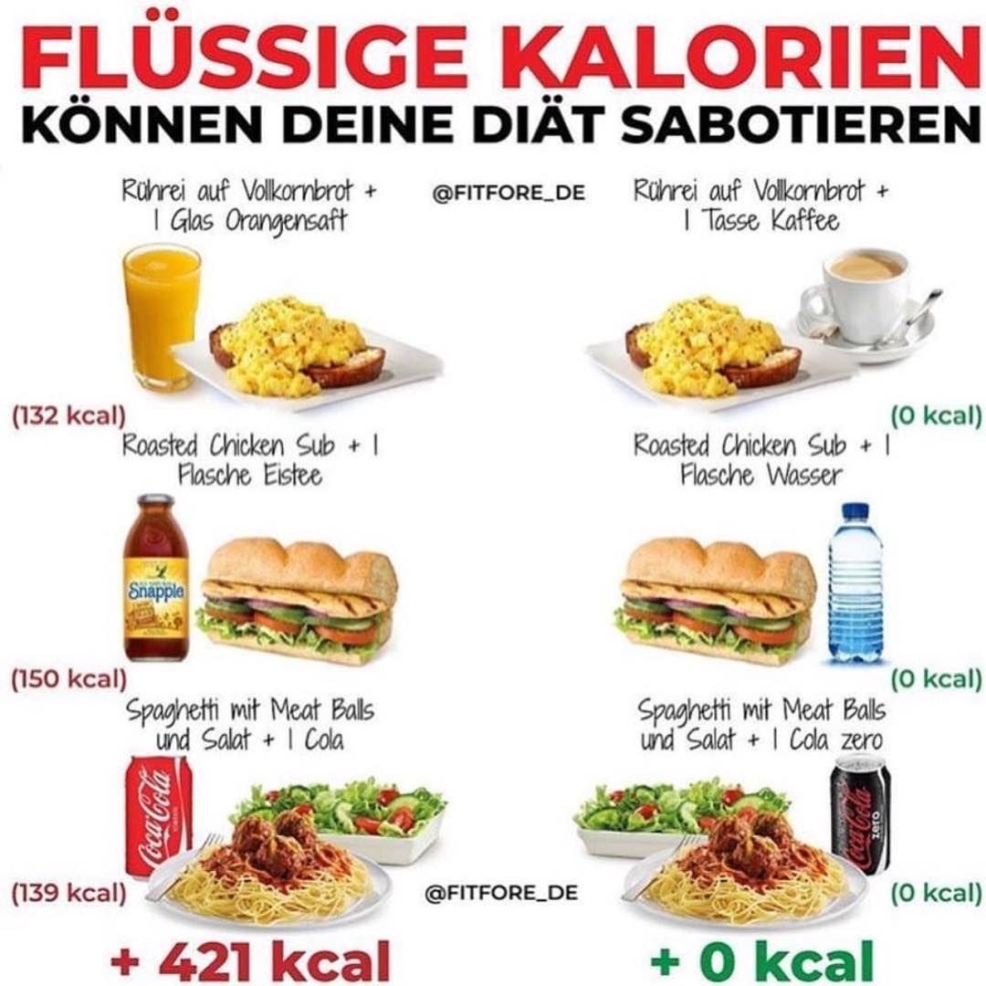 Die flüssige Diät zum Abnehmen