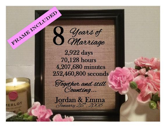 Framed 8th Anniversary Gift Wedding Gifts