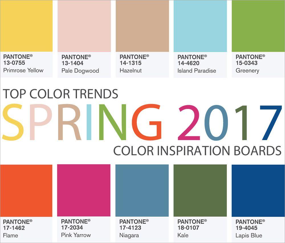 Top Color Trends For Spring 2017
