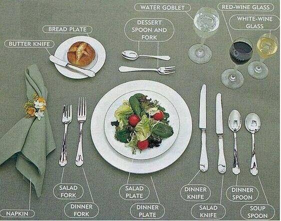 Table setting properly | Evelin | Pinterest | Etiquette, Proper ...