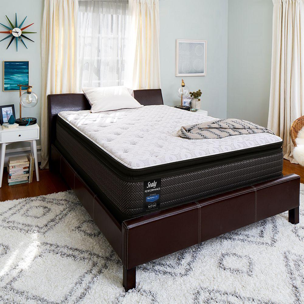 Sealy Performance Waller Cushion Firm Pillow Top Mattress Amp Box Spring Set Euro Top Mattress
