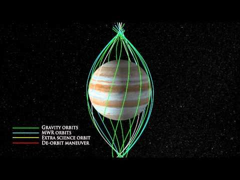 Wild Light Show, Strange Sounds Coming From Jupiter As