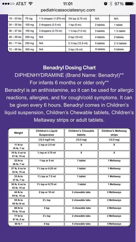 Children   benadryl dosing chart dosage for babies childrens baby health also based on age weight alavert claritin rh pinterest