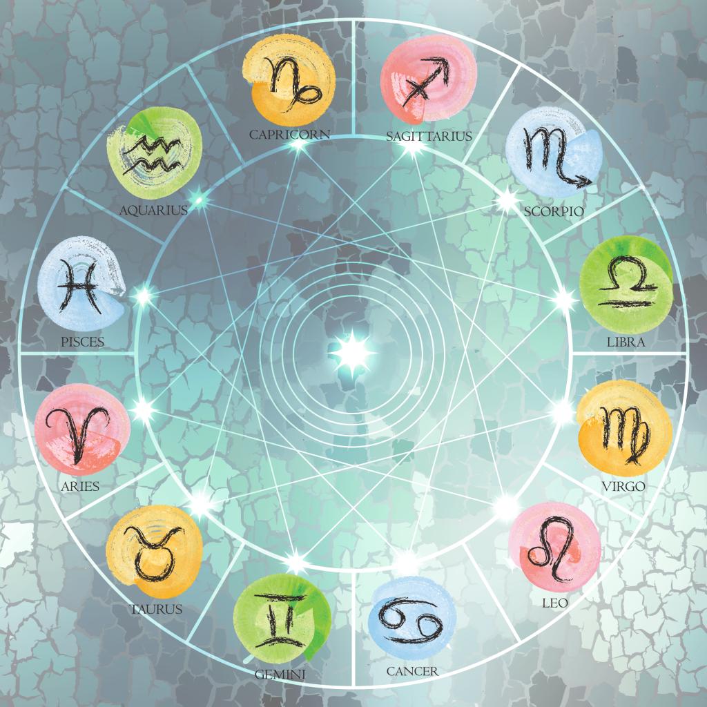 Predictive astrology predicting the future with astrology cafe predictive astrology predicting the future with astrology cafe astrology nvjuhfo Gallery