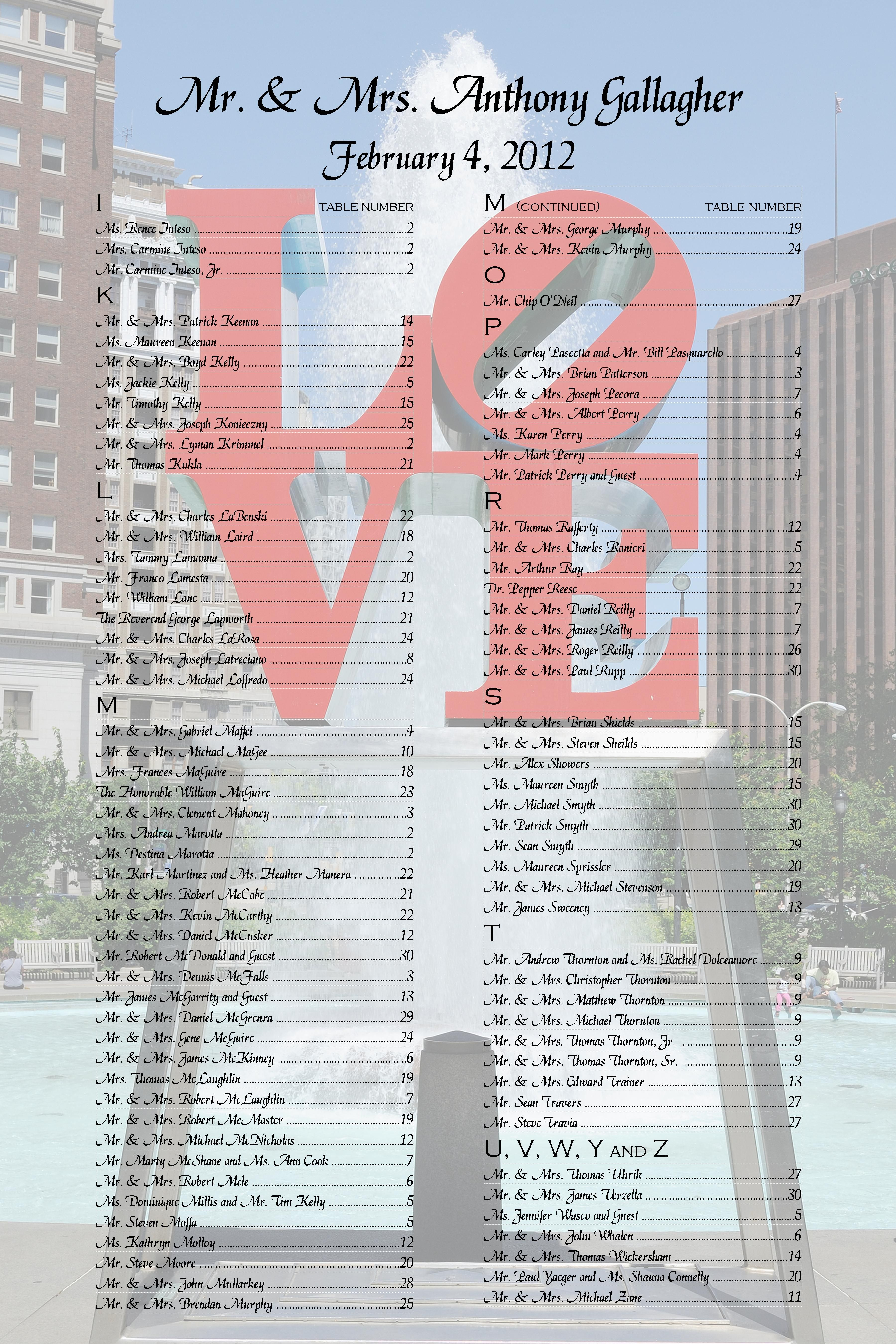 Love Park inspired seating chart for wedding reception | Reception ...