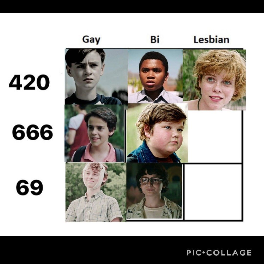 It Memes I Swear These Are The Last Ones Im A Loser It Movie Cast Memes