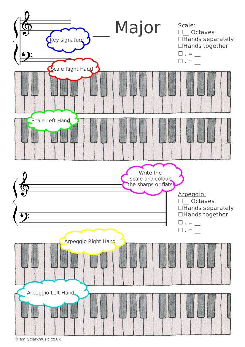 Blank Major Scale Sheet Piano Worksheets Major Scale Worksheets Free